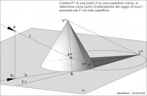 parabolaombra3