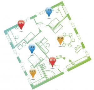 Attraverso le valvole termostatiche dette anche termoregolatrici è possibile personalizzare le temperature delle diverse stanze anche senza complessi sistemi di gestione a zone. Sono pertanto l'ideale anche per impianti di riscaldamento datati.
