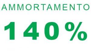 ammortamento 140%