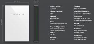 Caratteristiche tecniche e dimensioni del powerwall2 di tesla