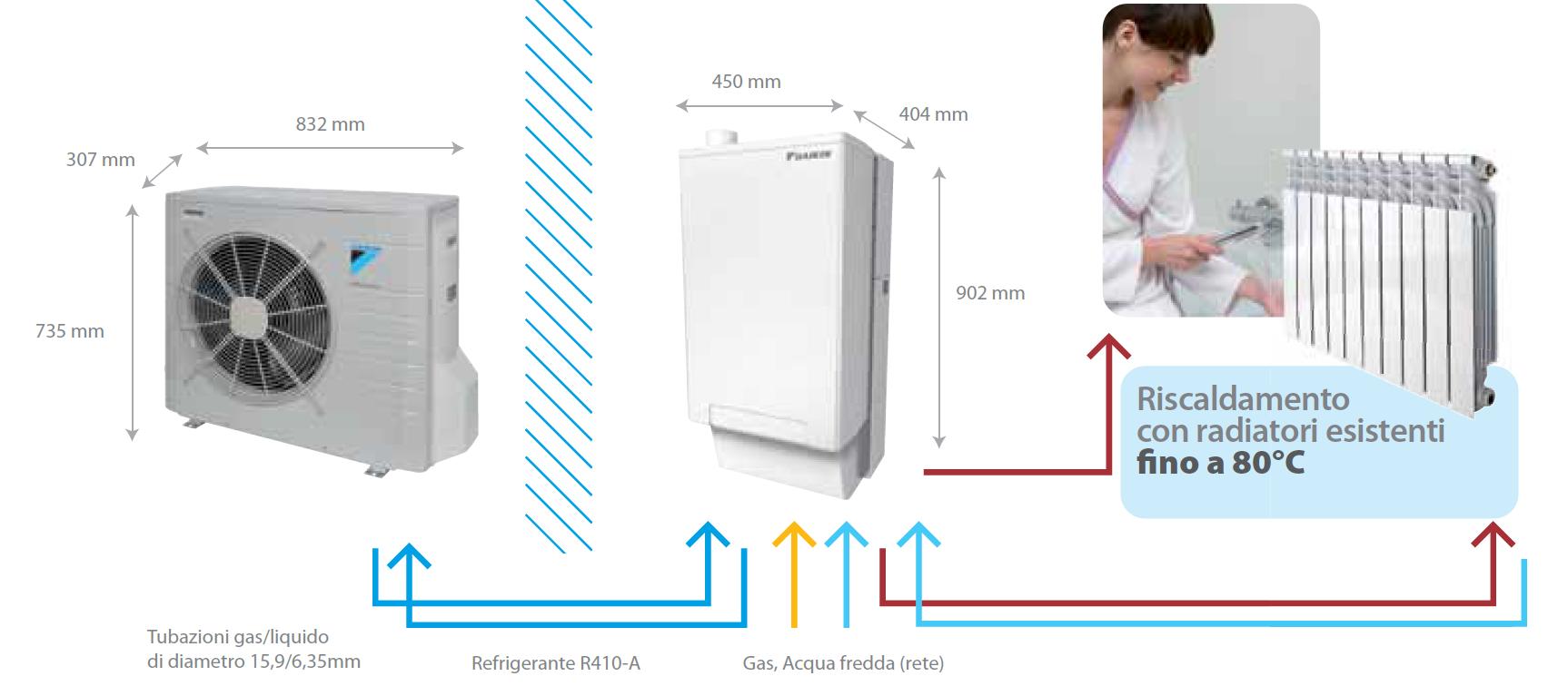 Quanto costa una caldaia quanto costa una caldaia quanto for Quanto costa un filtro abitacolo
