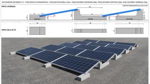 supporti tetto piano fotovoltaico